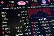 Global Market Response to China