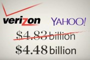 Price For Yahoo! Assets Lowers